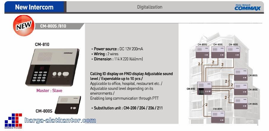 Spec dan fitur Commax CM810 800S