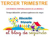 http://www.primerodecarlos.com/SEGUNDO_PRIMARIA/mayo/tema_3-3/programacion/UNIDAD_3_3.htm