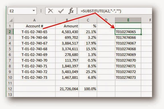 Use of SUBSTITUTE function/Formula with Example in Microsoft Excel ...