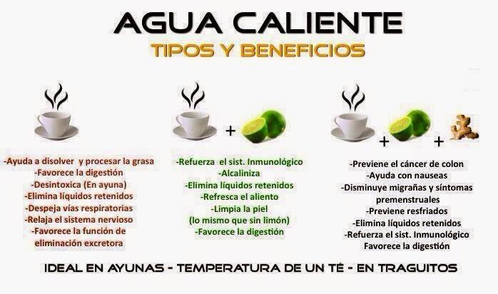 agua con limon en ayunas | Sentirse bien es facilisimo.com