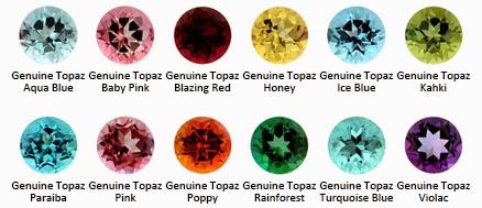 Gambar di tas menjelaskan tentang Jenis dan macam dari Batu Topaz atau Batu Ratna Cempaka