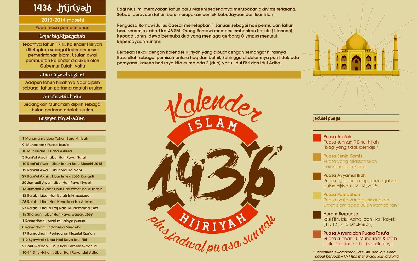 Raihlah Enam Keuntungan Menggunakan Kalender Hijriyyah (Download
