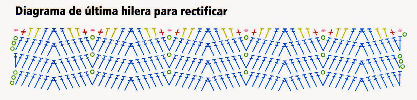 DIAGRAMA DE LA ULTIMA HILERA