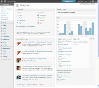 WordPress Dashboard Stats Page