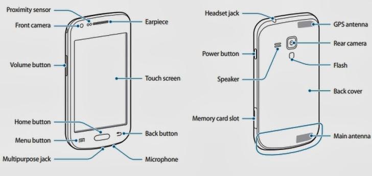 Test du Samsung Galaxy S Duos 2 : deballage, fiche technique, design, camera .. videos Info Magazine