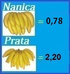 Cotação da Banana 25/4 a 2/5