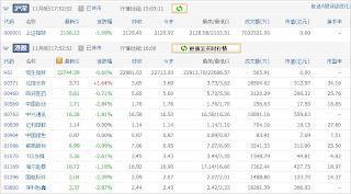 中国株コバンザメ投資ウォッチ銘柄watch20131108