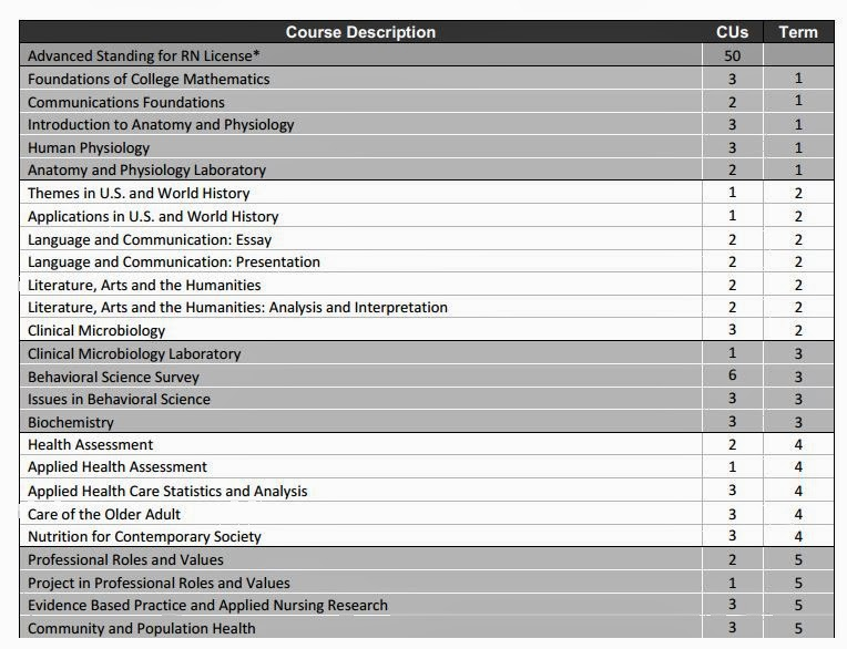 evidence based practice 5 essay Evidence-based practice essay research summary table: team-based learning jane doe chamberlain college of nursing nr505: advance research methods: evidence-based practice spring a, 2012 research summary table: team-based learning author, year of publication purpose sample design level of evidence findings limitations abdelkhalek et al (2010) to describe student satisfaction with team-based .