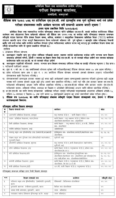 scholarship in CTEVT bhaktapur for HA, lab assistant and ANM