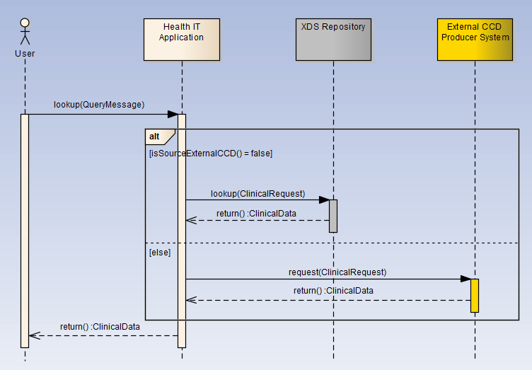 Uml use case diagram include free download wiring diagram schematic