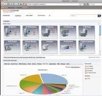 free helpdesk e monitoraggio IT