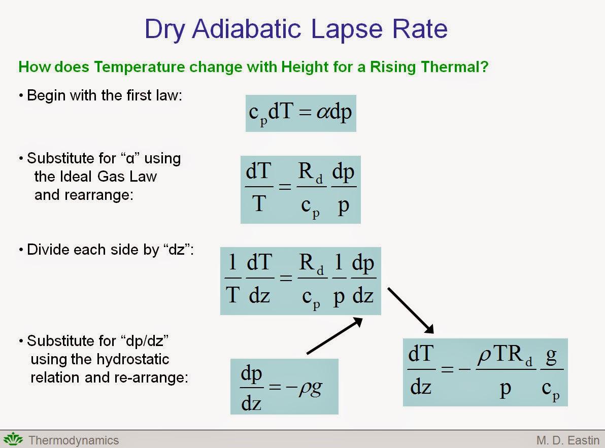 Adiabatic process, its essence and formulas 32