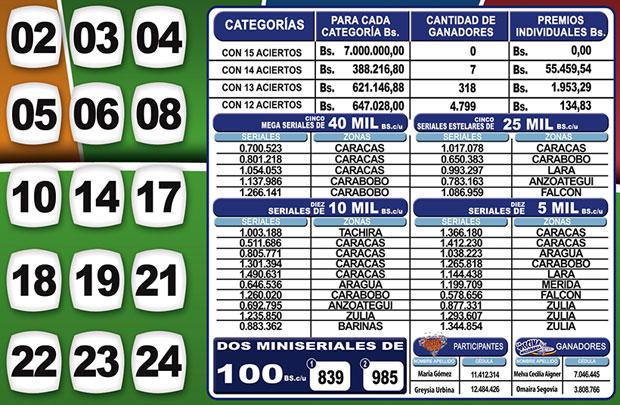 Kino Táchira sorteo 1132