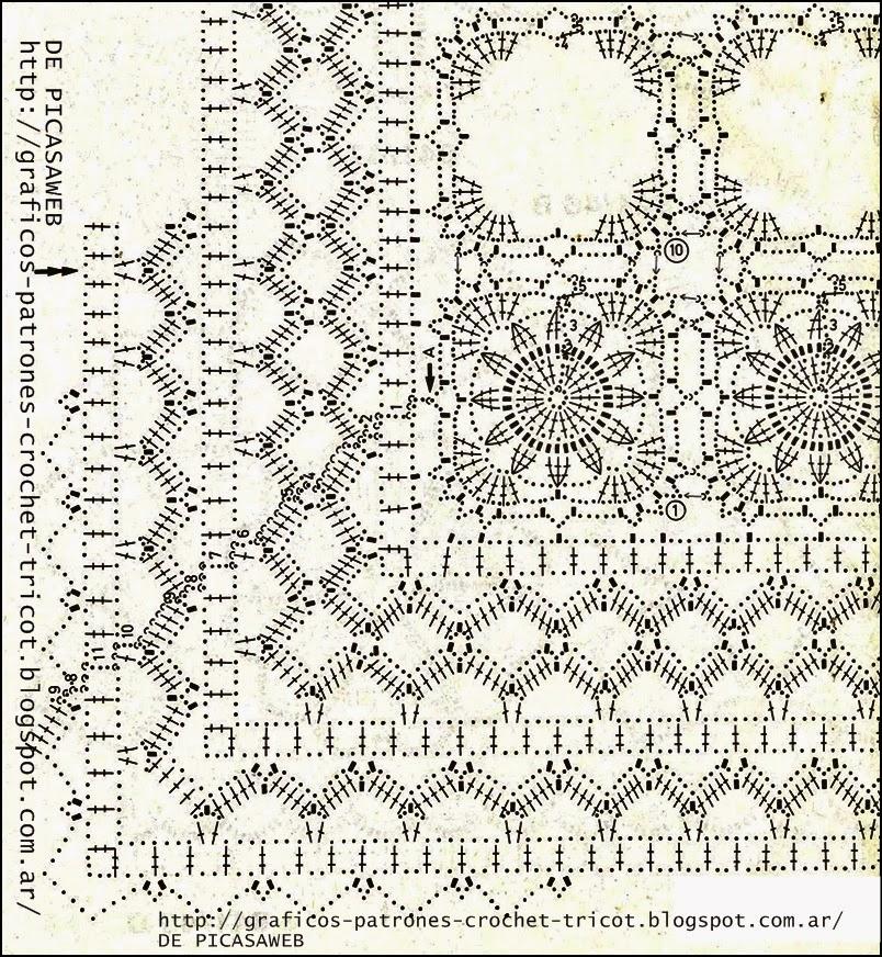 TEJIDOS A CROCHET - GANCHILLO - PATRONES: MANTEL TEJIDO A GANCHILLO