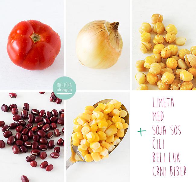 Proteinska salata sa leblebijama i pasuljem - magicnaoklagija.blogspot.com