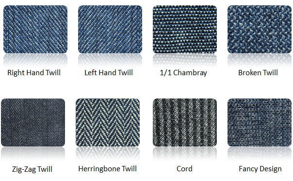 different types of fabrics Different types of woven fabric with pictures woven fabrics are made by interlacing two sets of yarns at right angles to each other the lengthwise yarns are known.