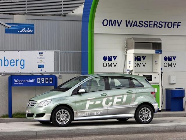 燃料電池車 FCV 水素ステーション