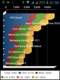 Spesifikasi Mito A90 – Smartphone Dual Core Dengan Harga Miring