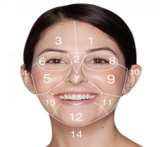 cara mengetahui jenis kulit wajah pengobatan jerawat