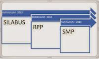 RPP - Silabus Kurikulum 2013 - Mapel Prakarya