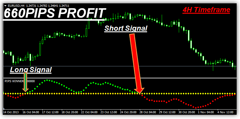 Best forex strategy without indicator