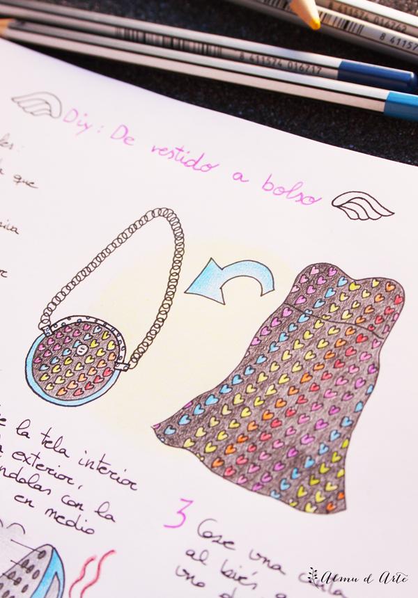 Ilustración reciclaje vestido a bolso