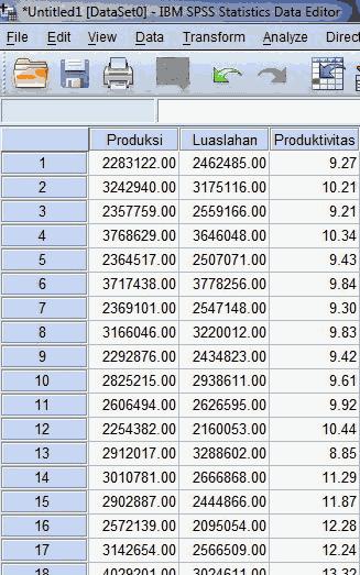 paparan data