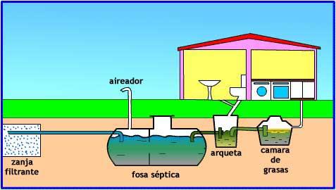 Tema 2 Anatomía de una vivienda | Ámbito científico-tecnológico