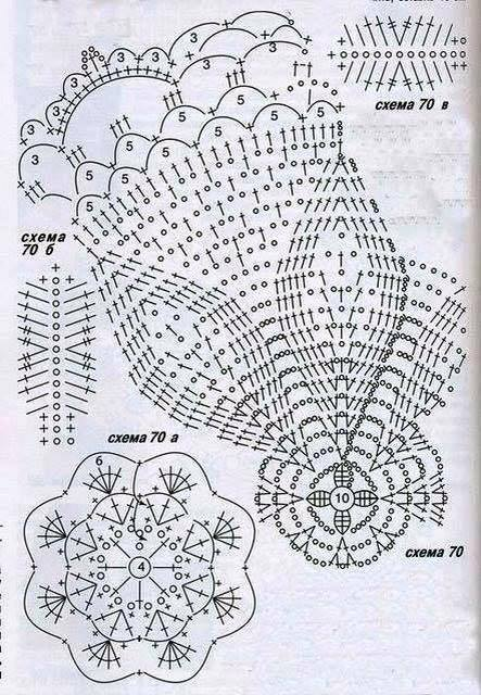 Gorro de Niña tejido a Crochet
