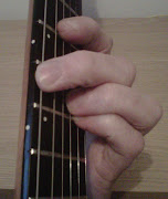 Here's the fingering for this guitar chord shape: