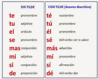 http://www.gobiernodecanarias.org/educacion/4/Medusa/GCMWeb/DocsUp/Recursos/43650853G/Santillana/Santillana1/lengua/8092/8287/8293/200601301212_DD_0_-2139490086/act/200601301157_AC_0_-2040451377.html