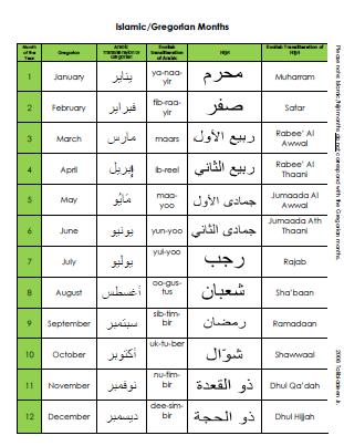 Kalender 1433 H dan Nama-nama Bulan Hijriah