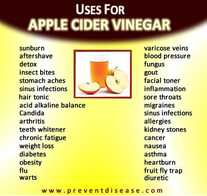 Nausea After Drinking Apple Cider Vinegar