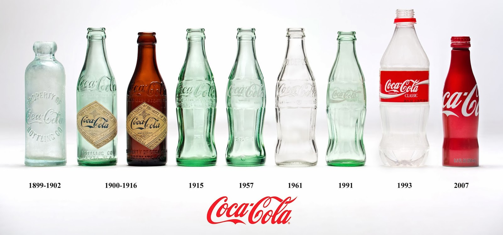 economic factors of coca cola Three factors that impact the demand for soft drinks by gerald hanks - updated september 26, 2017 soft drinks, such as coca-cola, pepsi cola and dr pepper, have been embraced by consumers around the world.