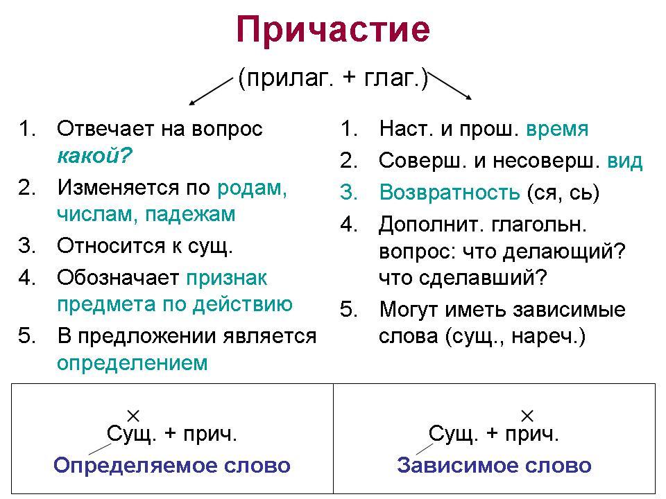 Гдз по Англ 6 Класс Баранова