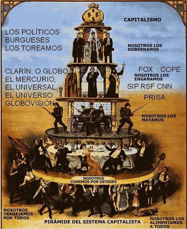 Pirámide Capitalista. La original fue creada en Cleveland, US, en 1911