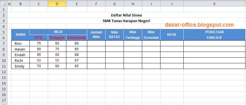 Contoh Soal Excel Sum Average Min Max Dan If Excel Untuk Menentukan Kelulusan