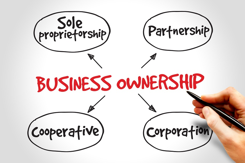 forms of business ownership essay The three basic legal forms for organizing a business a comparison & contrast of a proprietorship, partnership ownership when you operate your business.