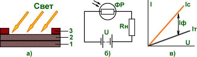 Фоторезистор работает только