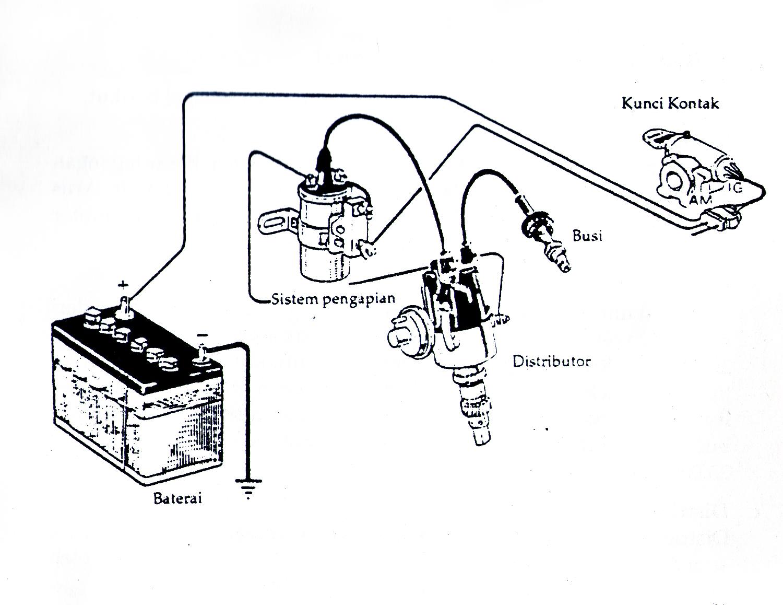 Gambar urutan pengapian sepeda motor terbaik gentong modifikasi otomotif sistem pengapian konvensional pada mobil ccuart Gallery