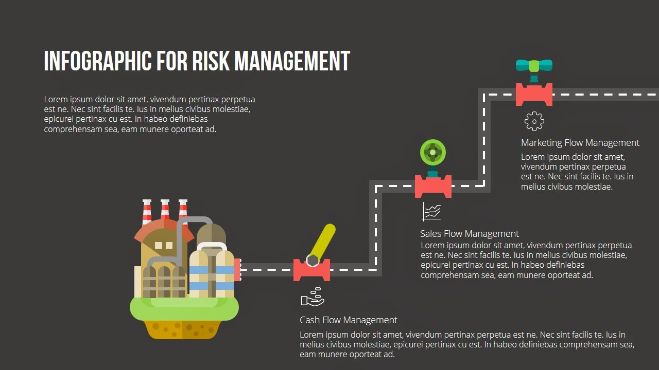 Process of risk management for free infographic powerpoint process of risk management toneelgroepblik Choice Image