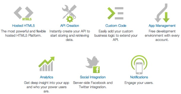 Backend Server For Mobile Apps Backends For Mobile App