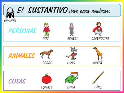 http://www.juntadeandalucia.es/averroes/carambolo/WEB%20JCLIC2/Agrega/Lengua/Palabras/La%20palabra/contenido/lc009_oa03_es/index.html