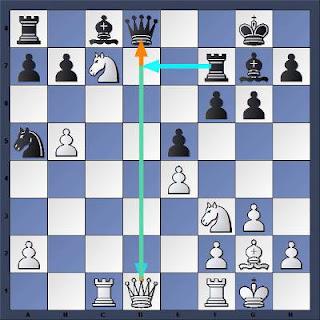 Echecs à Caen : Position après 19.Cc7±