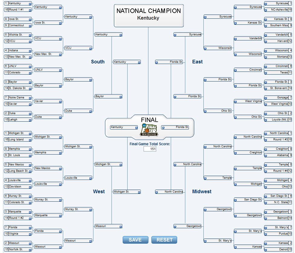 foxsports college football scores ncaa football playoff bracket