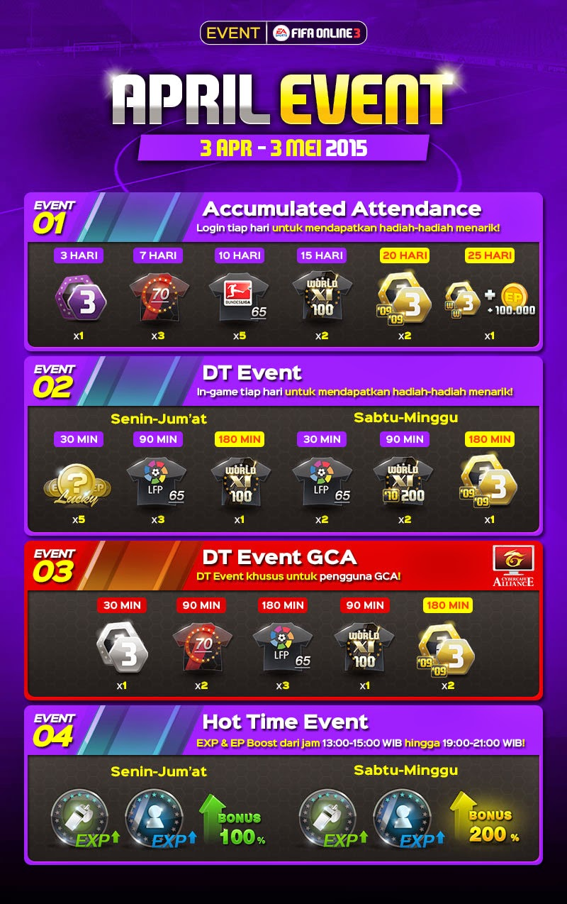 Update Event Fifa Online 3 Indonesia Bulan April 2015