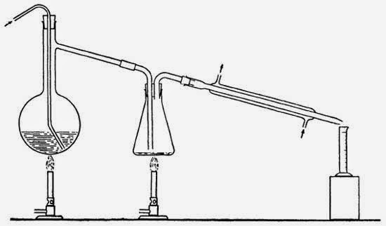 Apparatus for the detection of Phenol in Methyl Salicylate