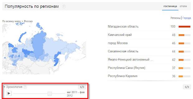 Популярность по регионам