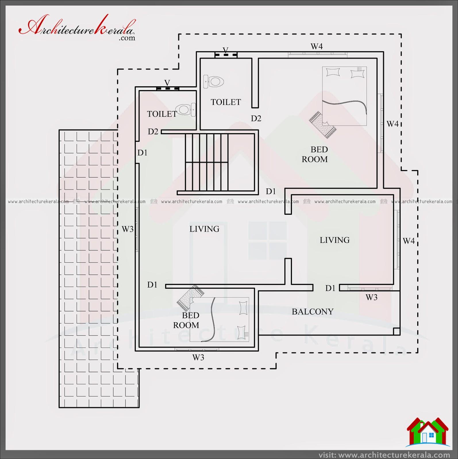 architecturekerala.com