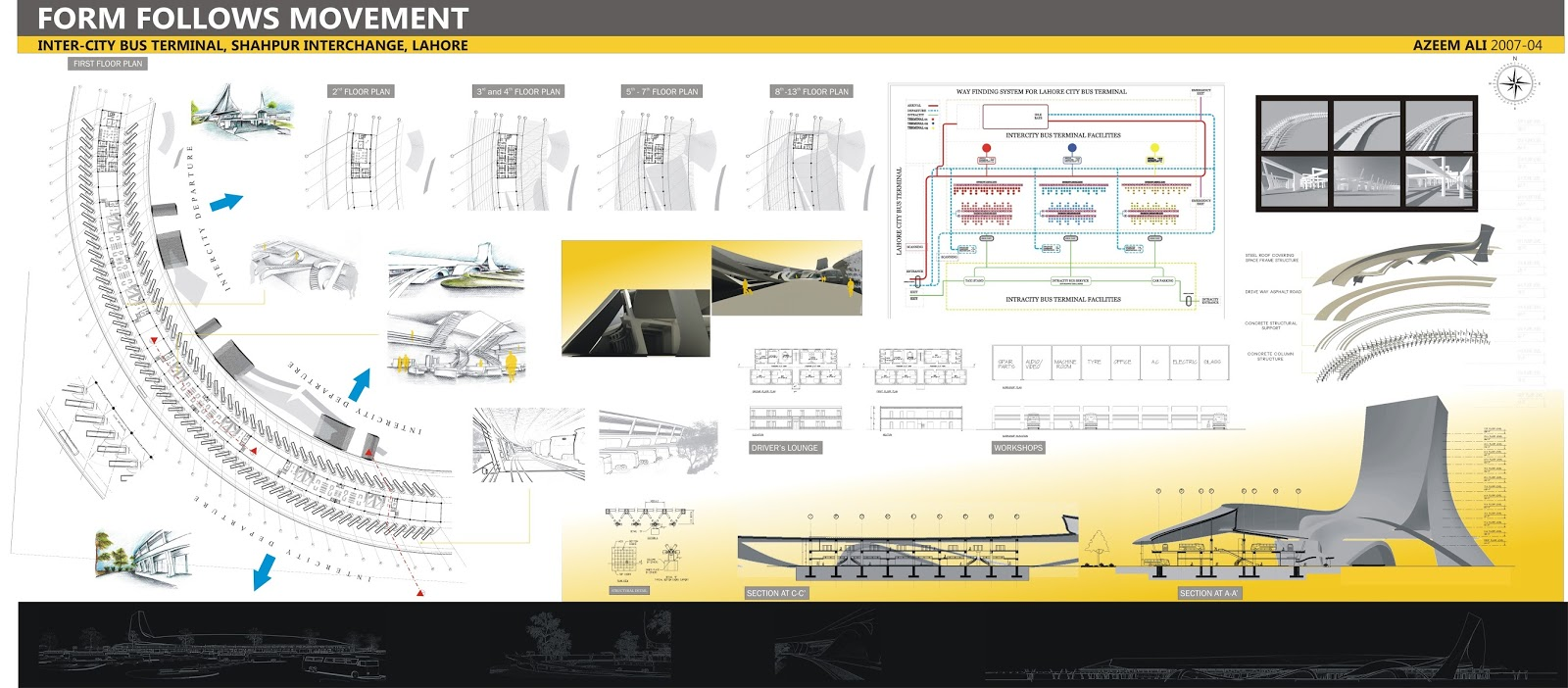 market architecture thesis Architectural thesis proposal uploaded by frances leana capellan design thesis proposal college of architecture university of the philippines august 2010.